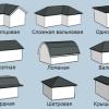 Типы крыш