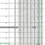 Мощность стальных радиаторов отопления таблица