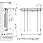 Правила установки радиаторов отопления.