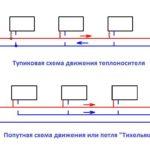 Тупиковая и попутная двухтрубные системы