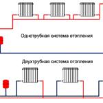 Однотрубная и двухтрубная разводка системы отопления.