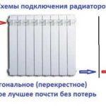 Типы подсоединения батарей к системе отопления