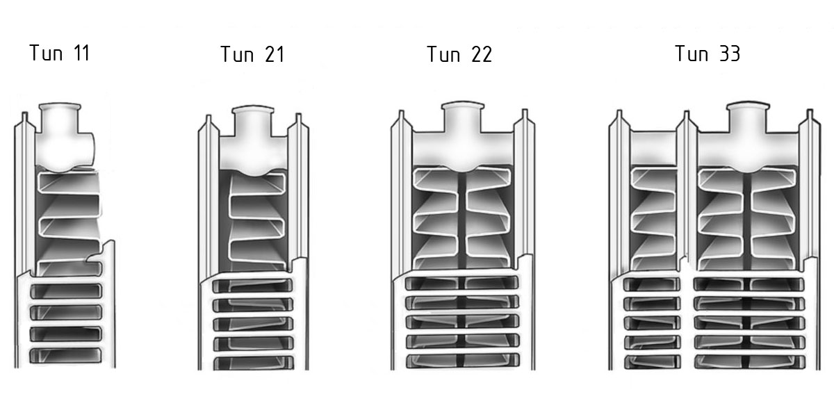 Основные типы стальных радиаторов