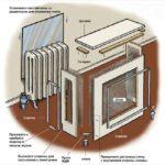 Установка экранов на радиаторы отопления.