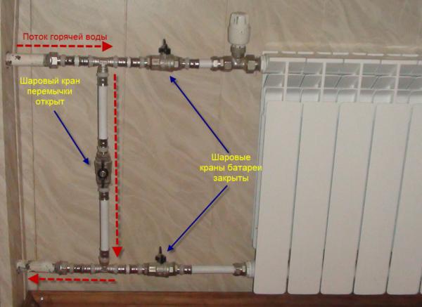 Как открыть батарею отопления