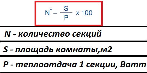 Формула для расчета количества секций по габаритам комнаты