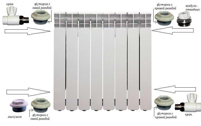 Сборка биметаллических радиаторов отопления