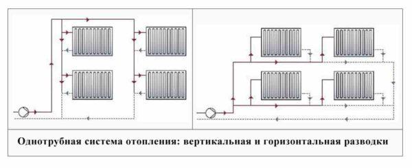 Однотрубная система отопления.