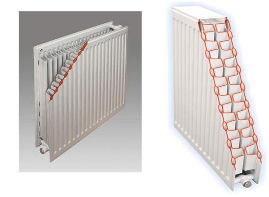 Устройство стальных панельных радиаторов