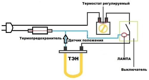 Как устроен электрический обогреватель