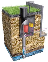 Автономное водоснабжение: что лучше скважина или колодец