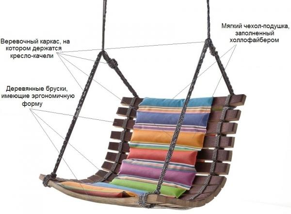 Садовые качели из дерева своими руками: фото и чертежи, размеры и рекомендации по изготовлению