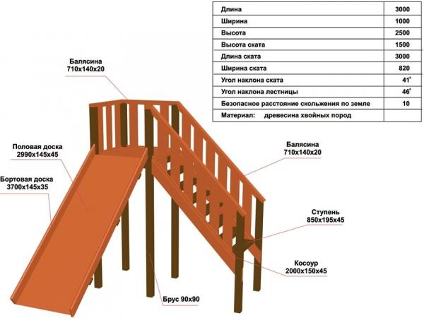 Детская горка своими руками: рекомендации по созданию конструкций